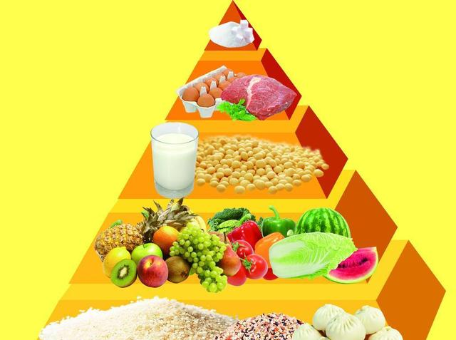 【减肥饮食需注意什么】减肥饮食需注意 这些食物健康又能减脂