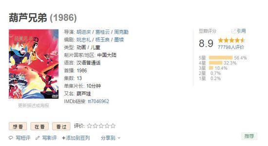 豆瓣上,1986年问世的动画片《葫芦兄弟》有着8.9的高分。