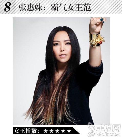 王菲张雨绮领衔狮子座女明星演绎女王发型(8)图片