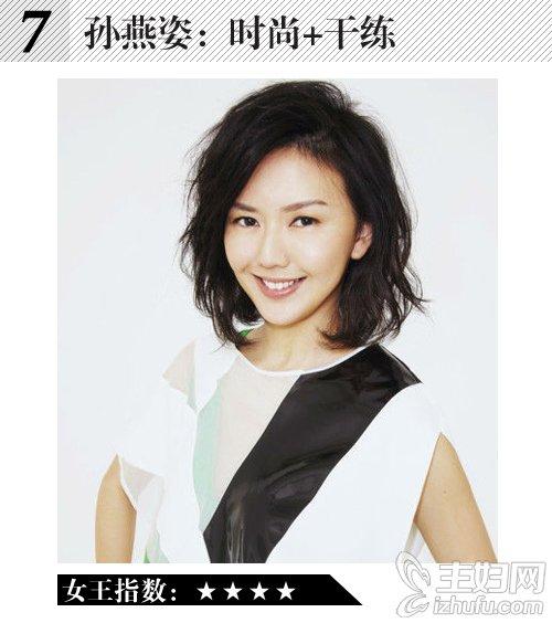 王菲张雨绮领衔狮子座女明星演绎女王发型(7)图片