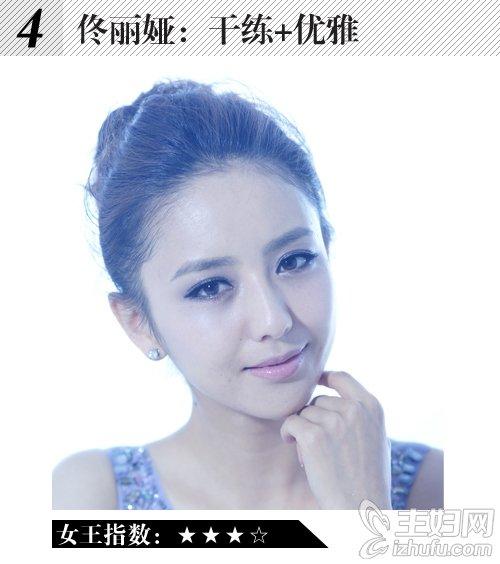 王菲张雨绮领衔狮子座女明星演绎女王发型(4)图片