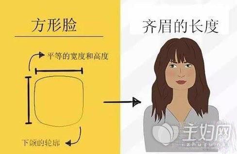 元气刘海适合什么脸型
