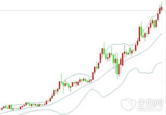 特朗普即将访华 黄金价格或走高