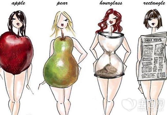 下身肥胖因为什么 下身肥胖的减肥方法