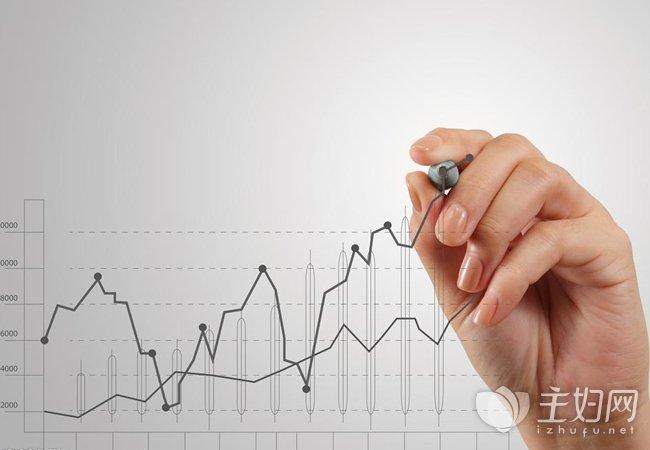 5月3号的股市涨跌分析