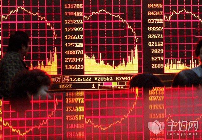 2018年5月8号的股市走势分析