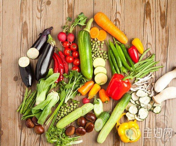 怎样辨别哪些蔬菜不能买