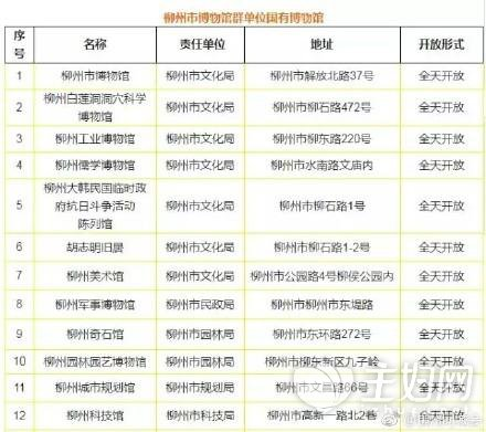 【史上最强整理】柳州0元生活指南