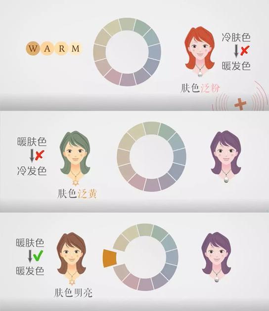 不同肤色怎样选发色